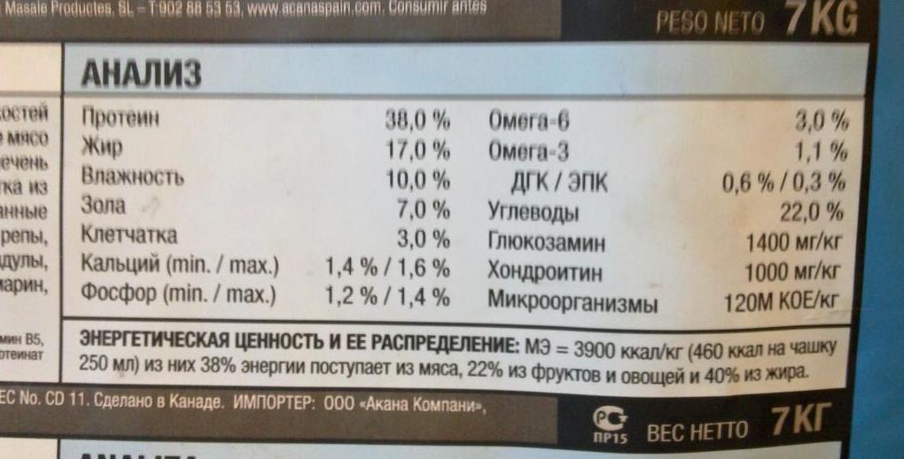 Состав корма Ориджен для собак